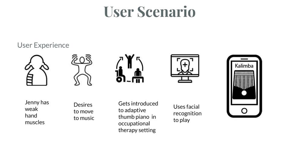 user scenario of multi modal thumb piano