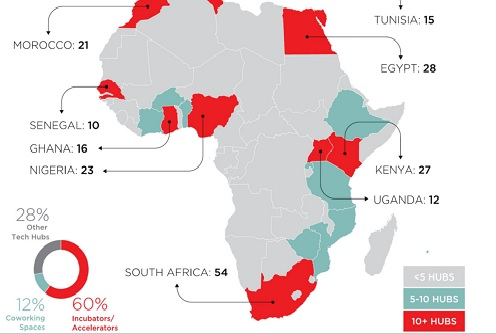 a map of investment in African innovation